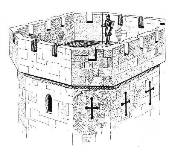 Castle Components